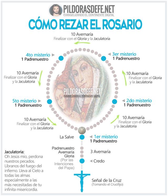 como rezar el santo rosario instructivo pildorasdefe